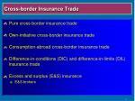 cross border insurance trade
