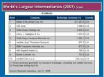 world s largest intermediaries 2007 new