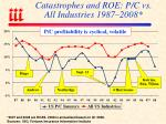 catastrophes and roe p c vs all industries 1987 2008