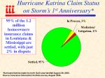 hurricane katrina claim status on storm s 1 st anniversary