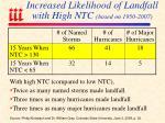 increased likelihood of landfall with high ntc based on 1950 2007