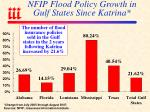 nfip flood policy growth in gulf states since katrina