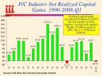 p c industry net realized capital gains 1990 2008 q1