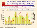 p c insurer impairment rates and underwriting results 1969 2007