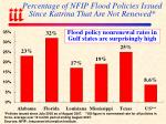 percentage of nfip flood policies issued since katrina that are not renewed