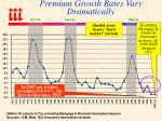 premium growth rates vary dramatically