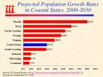 projected population growth rates in coastal states 2000 2030