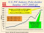 u s p c industry policyholder surplus 1977 2008 q1
