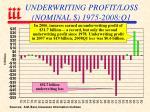 underwriting profit loss nominal 1975 2008 q1