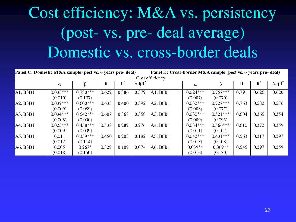 Cost efficiency: M&A vs. persistency (post- vs. pre- deal average)