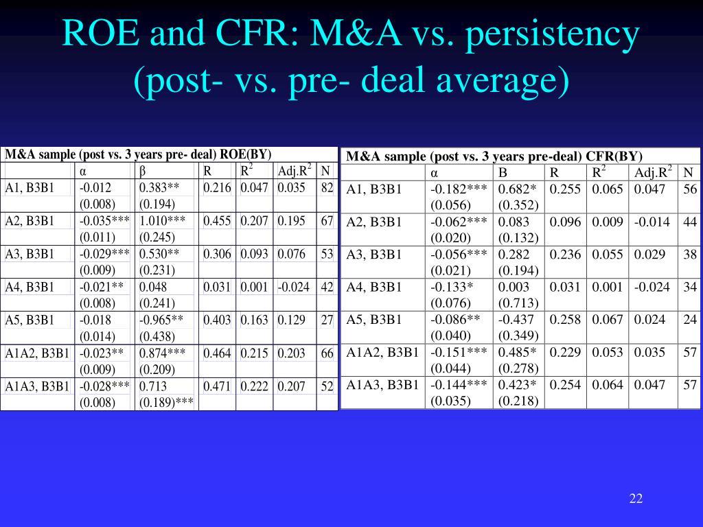 ROE and CFR: M&A vs. persistency (post- vs. pre- deal average)