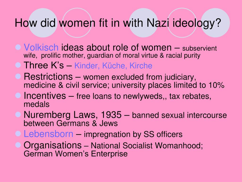 How did women fit in with Nazi ideology?