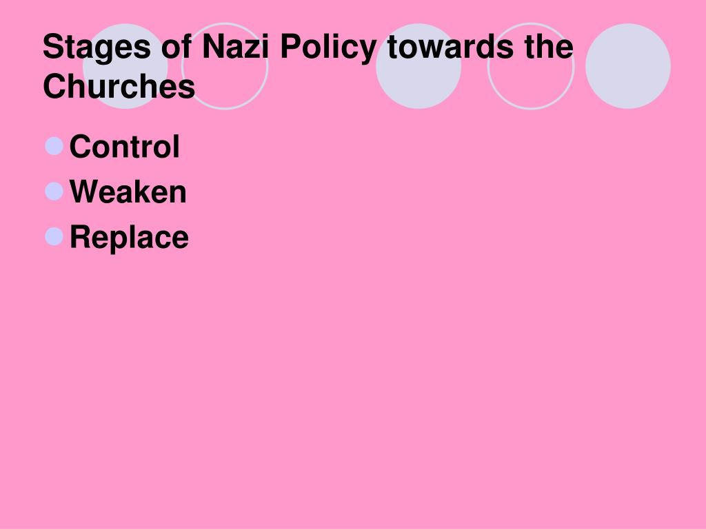Stages of Nazi Policy towards the Churches