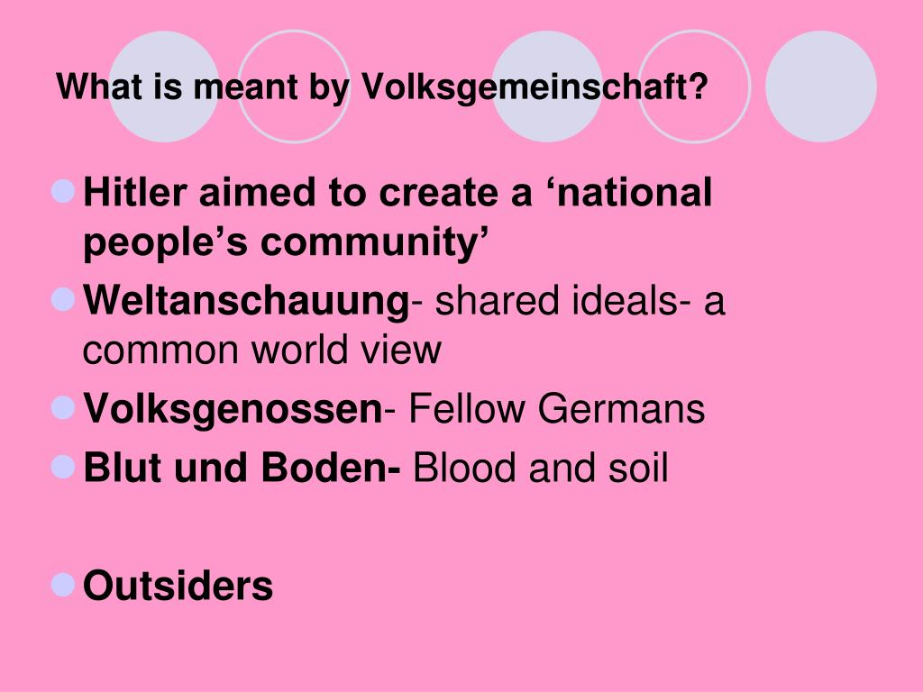 What is meant by Volksgemeinschaft?