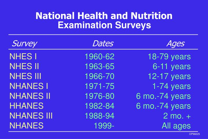 National health and nutrition