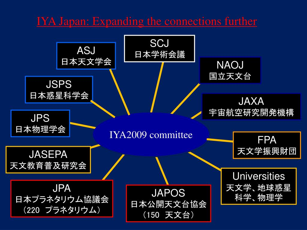 IYA Japan: Expanding the connections further