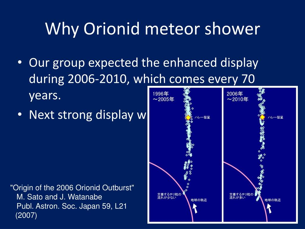 Why Orionid meteor shower