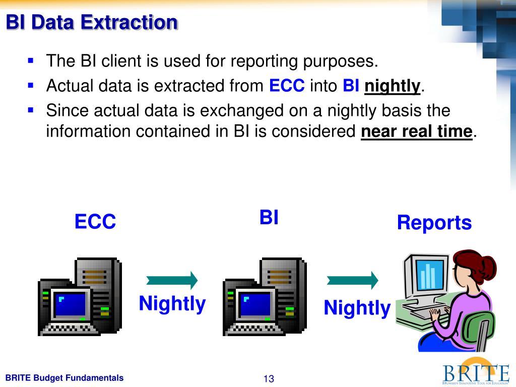 BI Data Extraction