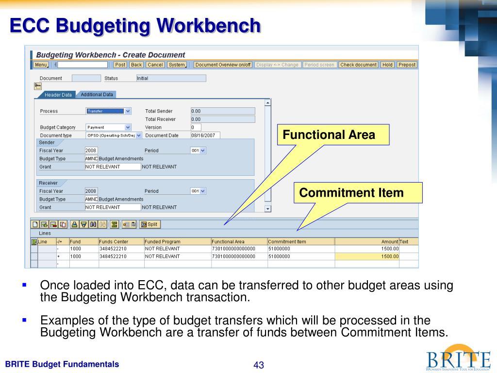 ECC Budgeting Workbench