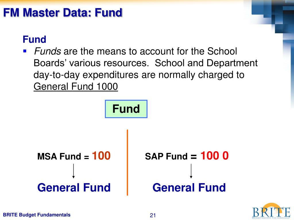 FM Master Data: Fund
