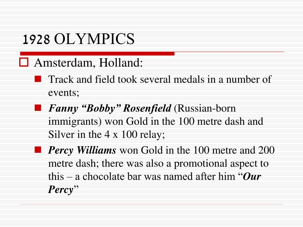 1928 OLYMPICS