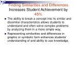 finding similarities and differences increases student achievement by 45