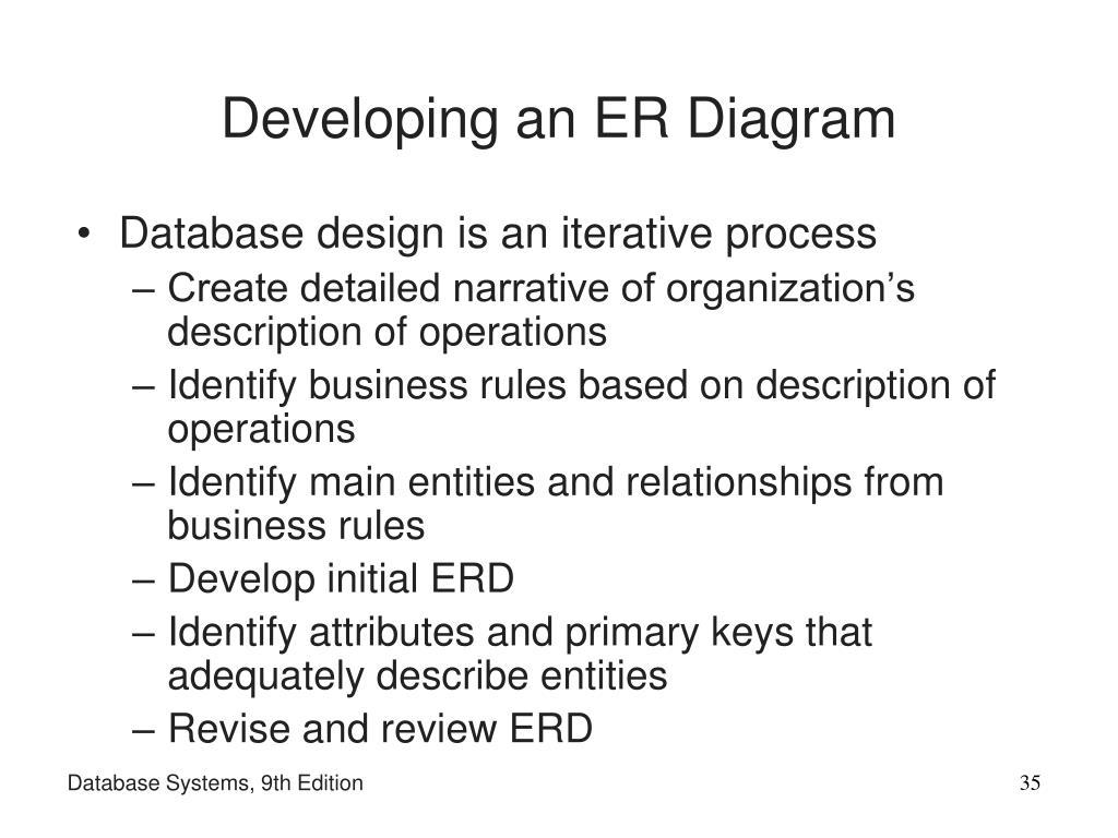 Developing an ER Diagram