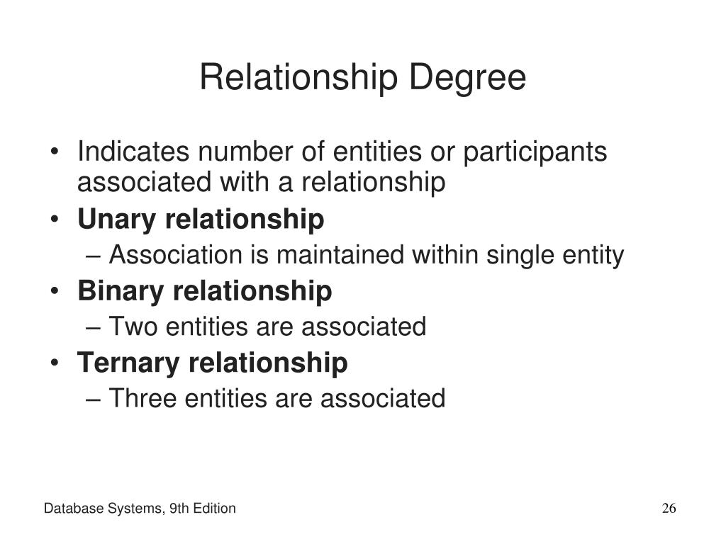 Relationship Degree