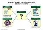motivations and contribution status segment hackers