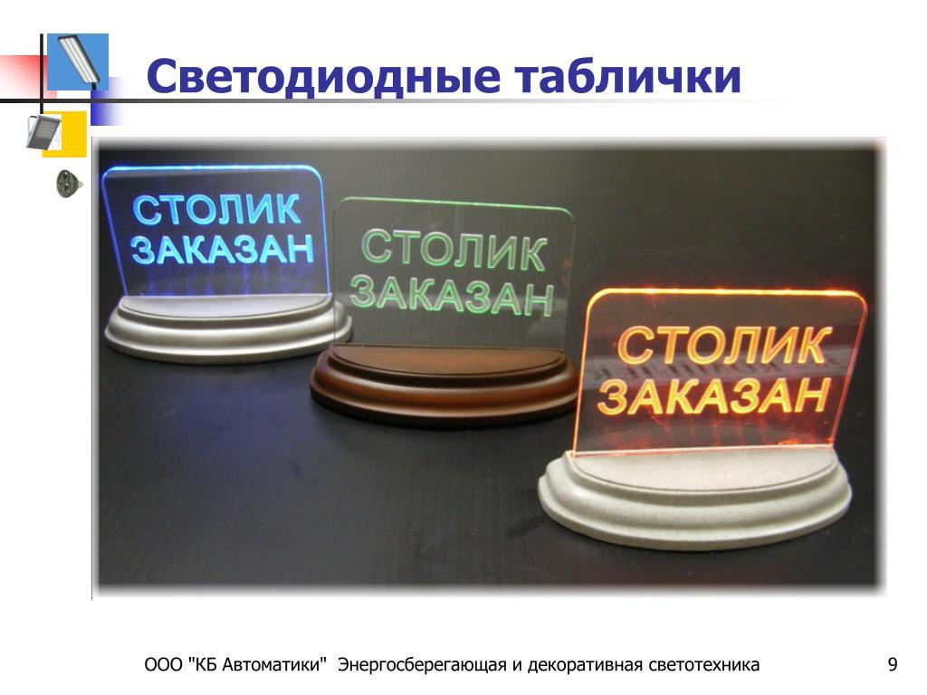 Светодиодные