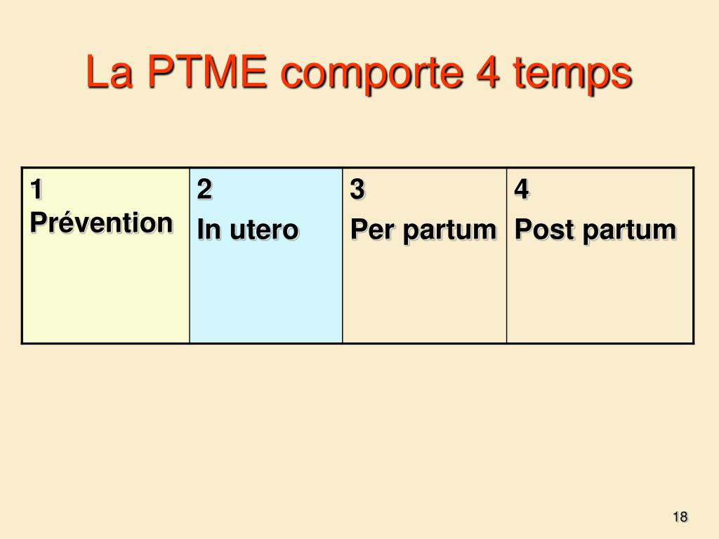 La PTME comporte 4 temps
