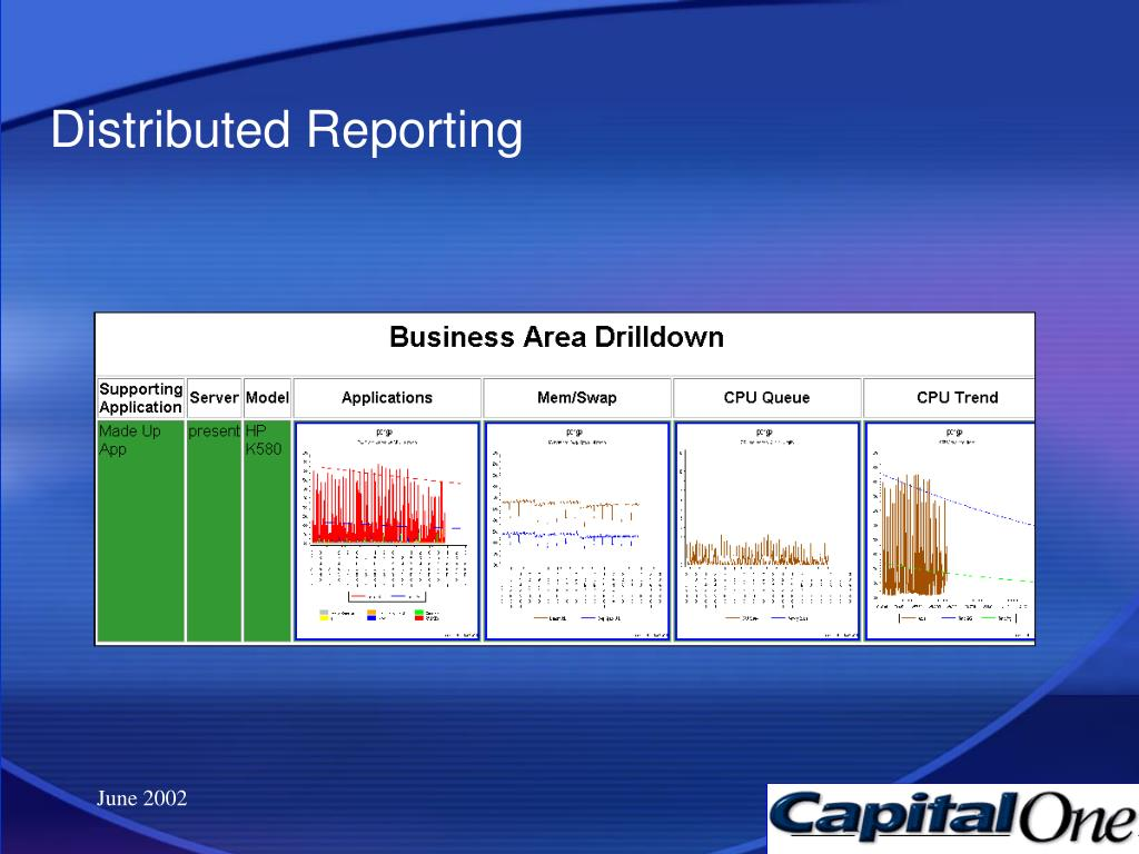 Distributed Reporting