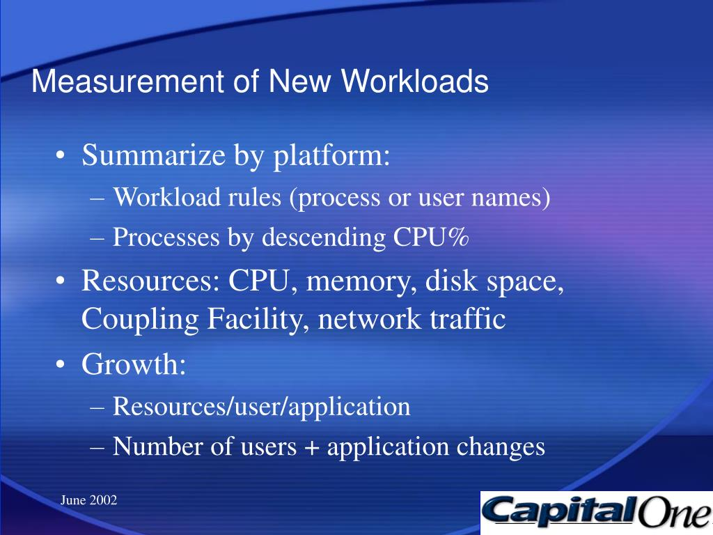Measurement of New Workloads