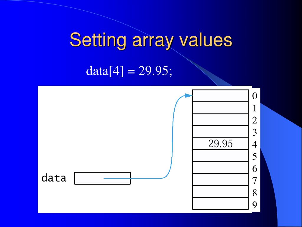Setting array values