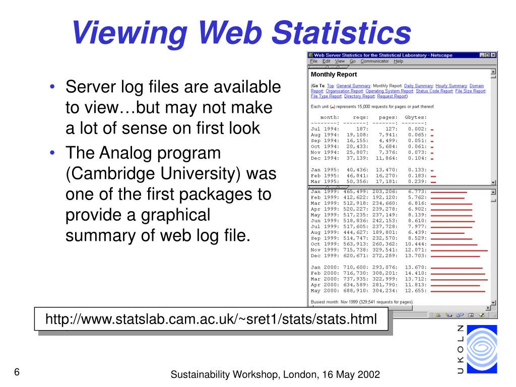 Viewing Web Statistics