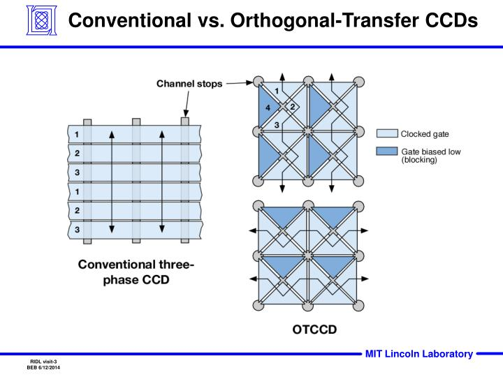 Conventional vs orthogonal transfer ccds