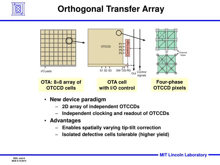 Orthogonal Transfer Array