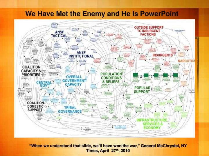 We Have Met the Enemy and He Is PowerPoint