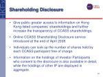 shareholding disclosure22