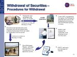 withdrawal of securities procedures for withdrawal
