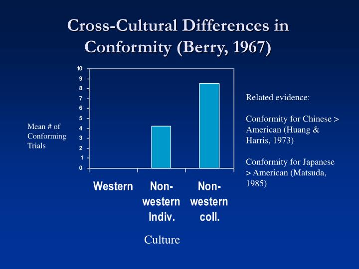 an examination on how the caribbean is following the american cultures in the conformity of music American culture encompasses the customs and traditions of the united states culture encompasses religion, food, what we wear, how we wear it, our language, marriage, music, what we believe is.