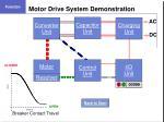 motor drive system demonstration