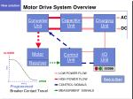 motor drive system overview