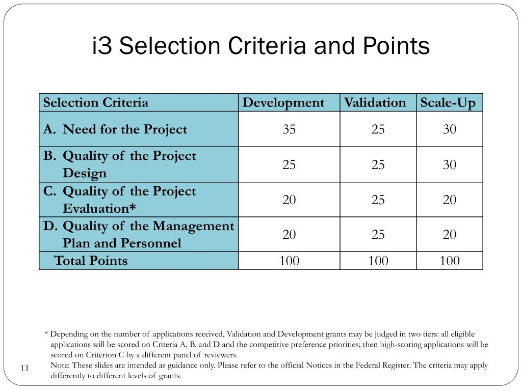 i3 Selection Criteria and Points
