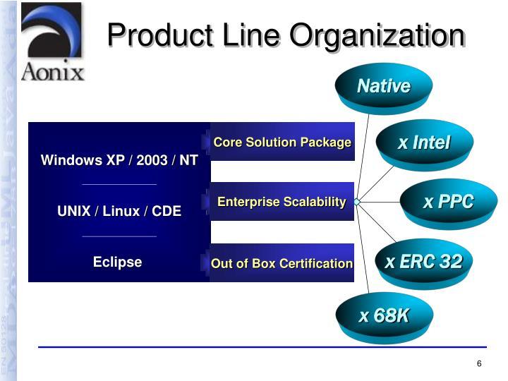 Windows XP / 2003 / NT