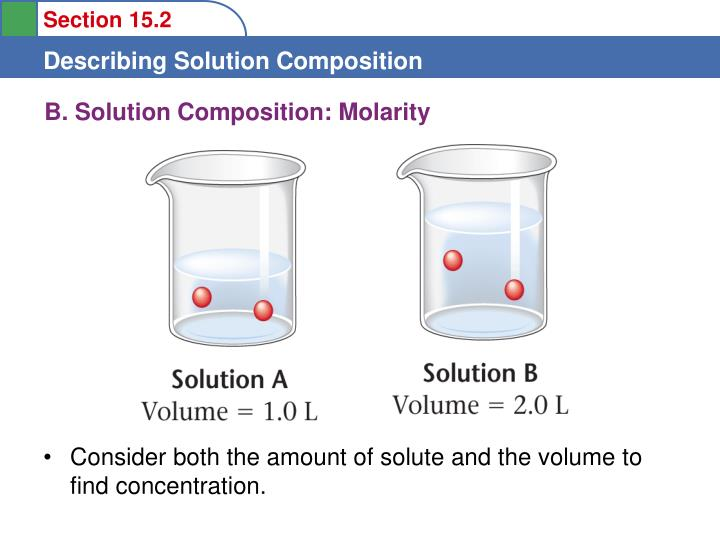 Image Result For How To Make A Molar Solutiona