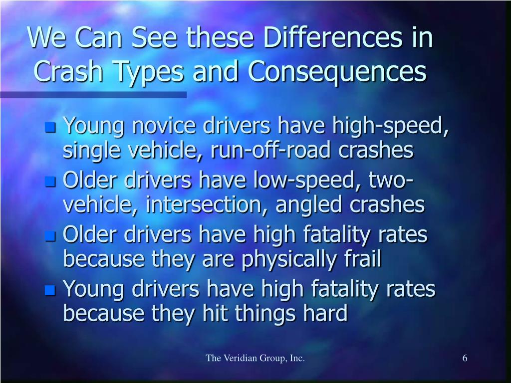 We Can See these Differences in Crash Types and Consequences