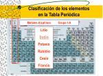 clasificaci n de los elementos en la tabla peri dica