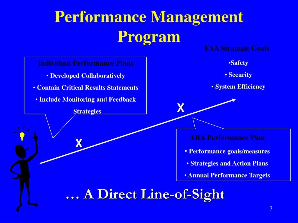 Performance Management Program
