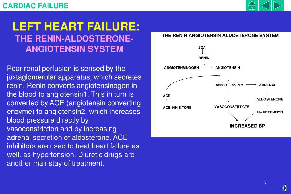 LEFT HEART FAILURE: